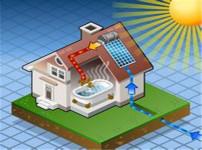 供暖系统图片