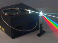 光纤激光器的相关图片