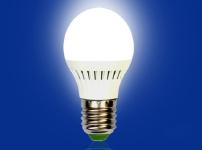 LED球泡图片