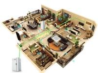 健康住宅图片
