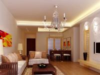 房屋装修预算大概需要多少钱?