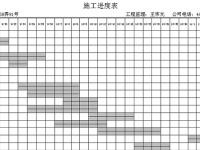你知道装饰工程施工进度表怎么看吗?