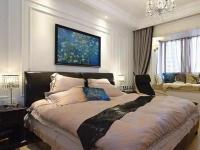 最适合的卧室和浴室家居尺寸大全,收藏备用!