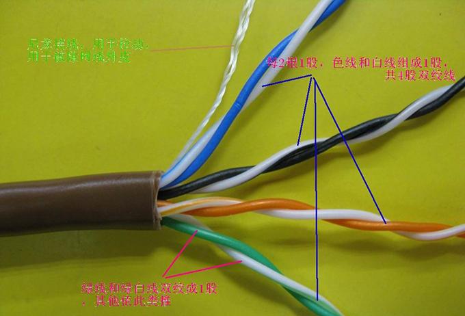 电脑网线水晶头接法-兔狗装修经验
