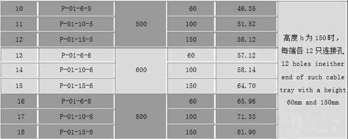 桥架的规格型号尺寸表