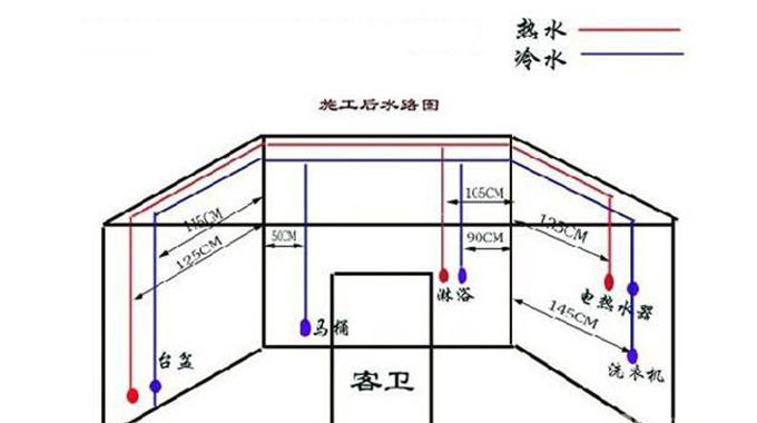 水电暗线装修布线图 明确施工规范和注意事项