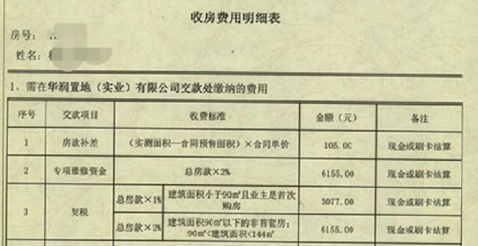 验房要多少钱?验房费用有哪些?