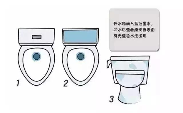 座便器有哪几种?如何挑选最适合我家的座便器?