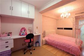 甜美粉色混搭儿童房窗帘效果图欣赏