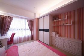 舒适浪漫粉色现代风格卧室赏析